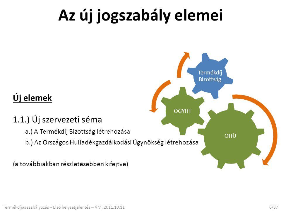 Az új jogszabály elemei Új elemek 1.1.) Új szervezeti séma a.) A Termékdíj Bizottság létrehozása b.) Az Országos Hulladékgazdálkodási Ügynökség létreh
