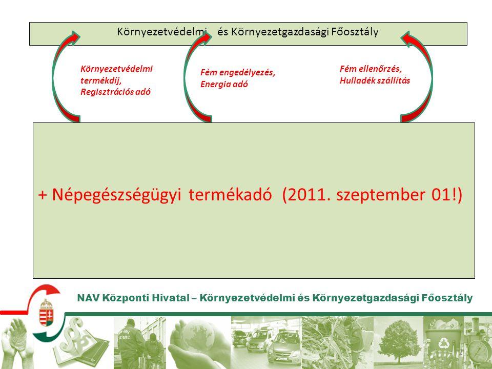 NAV Központi Hivatal – Környezetvédelmi és Környezetgazdasági Főosztály 2 VámigazgatóságJövedéki IgazgatóságRendészeti Igazgatóság Vám FőosztályJövedé