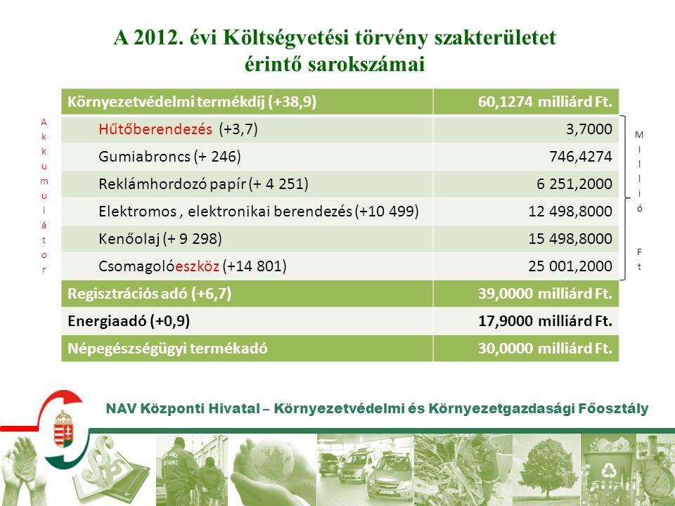 NAV Központi Hivatal – Környezetvédelmi és Környezetgazdasági Főosztály A 2012. évi Költségvetési törvény szakterületet érintő sarokszámai Környezetvé