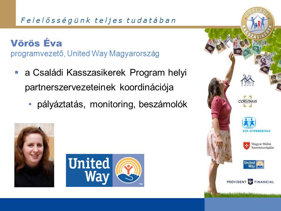 F e l e l ő s s é g ü n k t e l j e s t u d a t á b a n  a Családi Kasszasikerek Program helyi partnerszervezeteinek koordinációja pályáztatás, monitoring, beszámolók Vörös Éva programvezető, United Way Magyarország