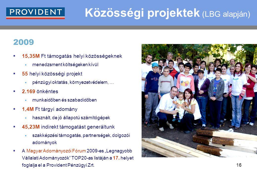 16 Közösségi projektek (LBG alapján) 2009  15,35M Ft támogatás helyi közösségeknek  menedzsment költségeken kívül  55 helyi közösségi projekt  pén