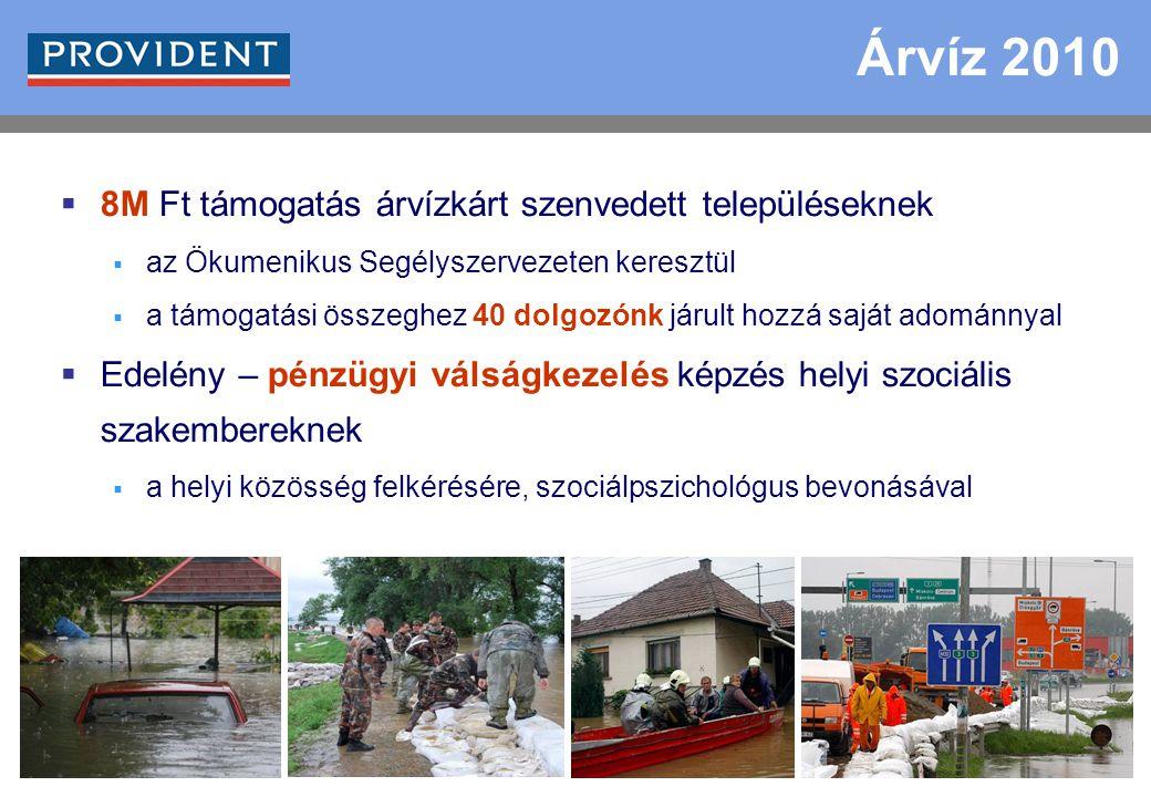 17 Árvíz 2010  8M Ft támogatás árvízkárt szenvedett településeknek  az Ökumenikus Segélyszervezeten keresztül  a támogatási összeghez 40 dolgozónk