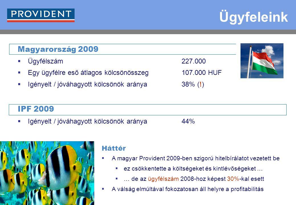 5 Ügyfeleink Magyarország 2009  Ügyfélszám227.000  Egy ügyfélre eső átlagos kölcsönösszeg107.000 HUF  Igényelt / jóváhagyott kölcsönök aránya 38% (