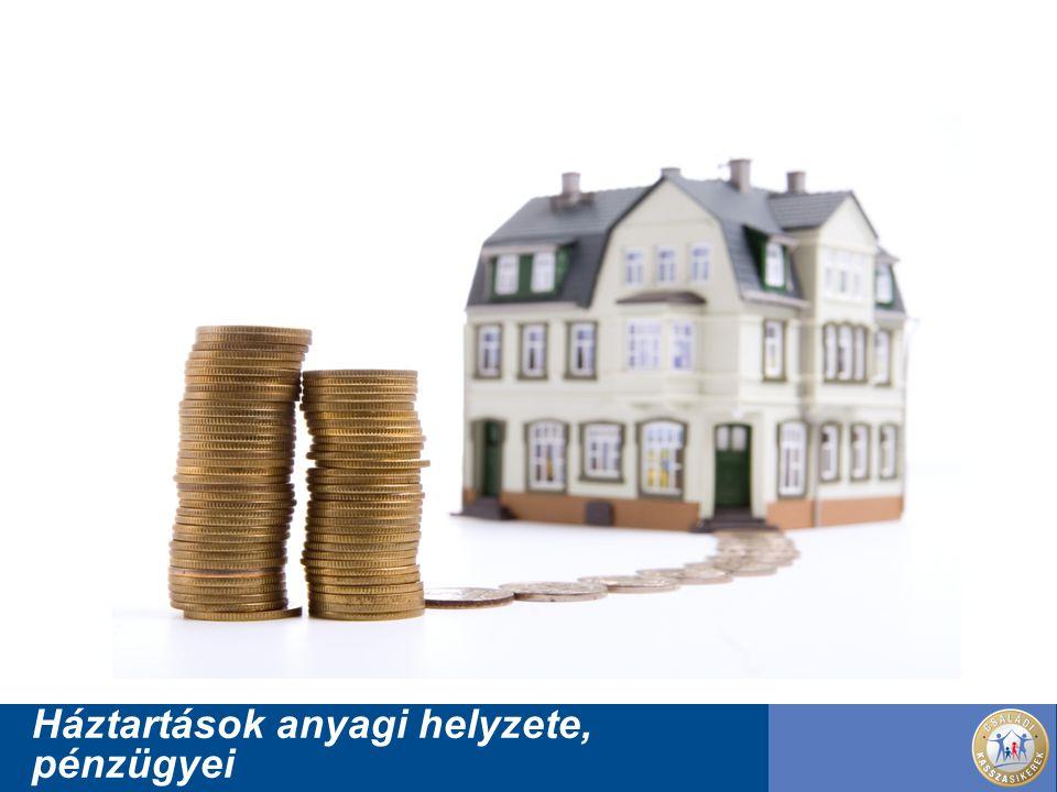 Háztartások anyagi helyzete, pénzügyei