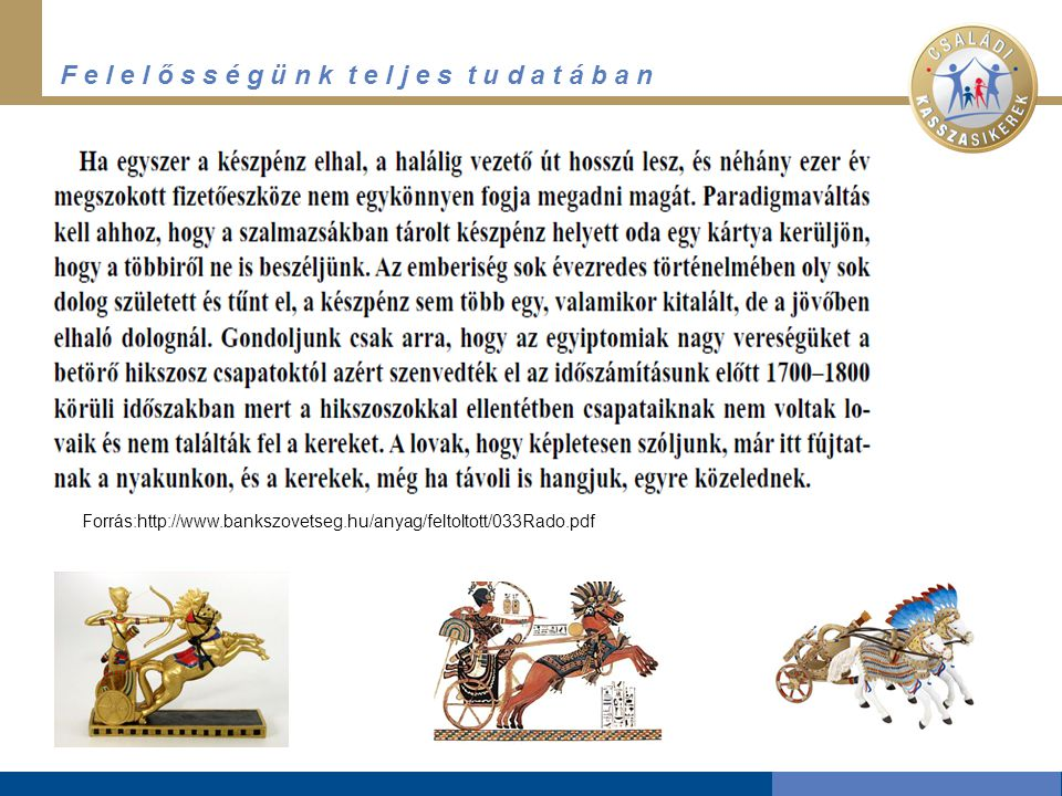 F e l e l ő s s é g ü n k t e l j e s t u d a t á b a n Forrás:http://www.bankszovetseg.hu/anyag/feltoltott/033Rado.pdf