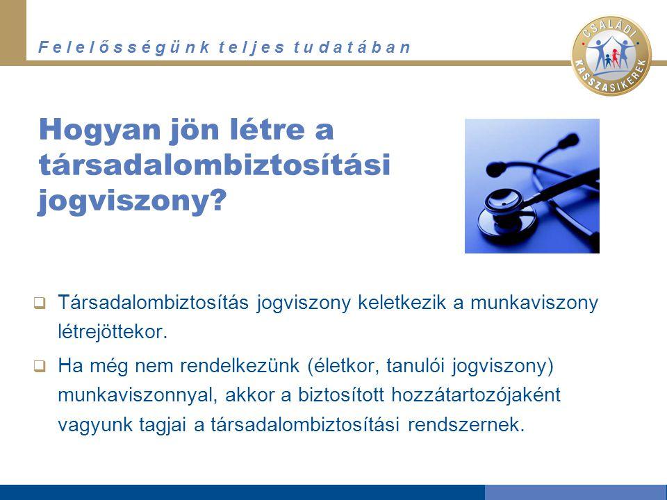 F e l e l ő s s é g ü n k t e l j e s t u d a t á b a n Hogyan jön létre a társadalombiztosítási jogviszony.