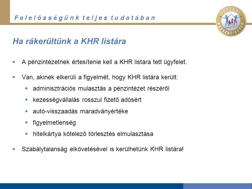 F e l e l ő s s é g ü n k t e l j e s t u d a t á b a n Ha rákerültünk a KHR listára  A pénzintézetnek értesítenie kell a KHR listára tett ügyfelet.