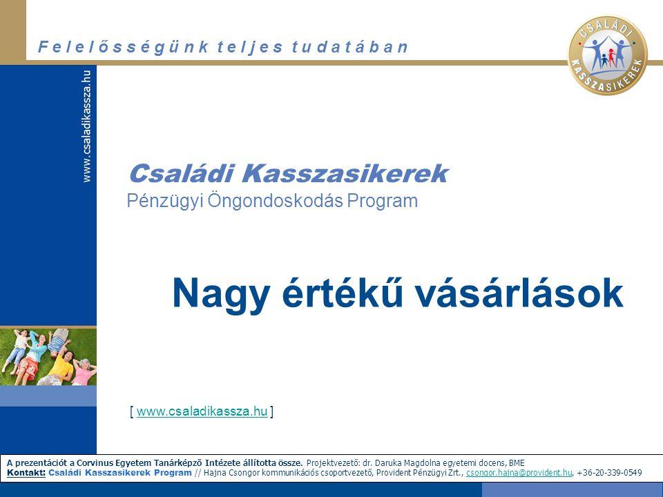 F e l e l ő s s é g ü n k t e l j e s t u d a t á b a n © 2010, Családi Kasszasikerek Program A kiadvány a Családi Kasszasikerek Pénzügyi Öngondoskodás Program gondozásában készült.