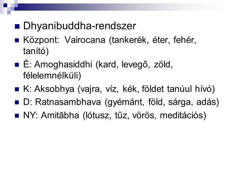 Dhyanibuddha-rendszer Központ: Vairocana (tankerék, éter, fehér, tanító) É: Amoghasiddhi (kard, levegő, zöld, félelemnélküli) K: Aksobhya (vajra, víz, kék, földet tanúul hívó) D: Ratnasambhava (gyémánt, föld, sárga, adás) NY: Amitābha (lótusz, tűz, vörös, meditációs)
