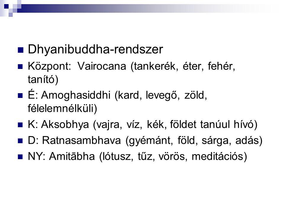 Dhyanibuddha-rendszer Központ: Vairocana (tankerék, éter, fehér, tanító) É: Amoghasiddhi (kard, levegő, zöld, félelemnélküli) K: Aksobhya (vajra, víz,
