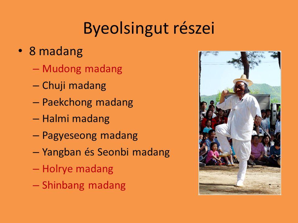 Byeolsingut részei 8 madang – Mudong madang – Chuji madang – Paekchong madang – Halmi madang – Pagyeseong madang – Yangban és Seonbi madang – Holrye madang – Shinbang madang
