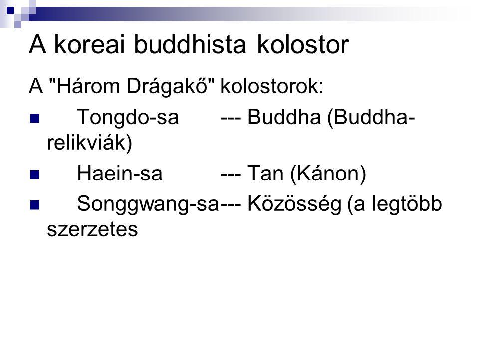 A koreai buddhista kolostor A Három Drágakő kolostorok: Tongdo-sa --- Buddha (Buddha- relikviák) Haein-sa --- Tan (Kánon) Songgwang-sa--- Közösség (a legtöbb szerzetes