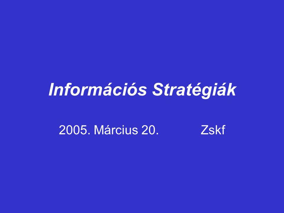 Információs Stratégiák 2005. Március 20. Zskf