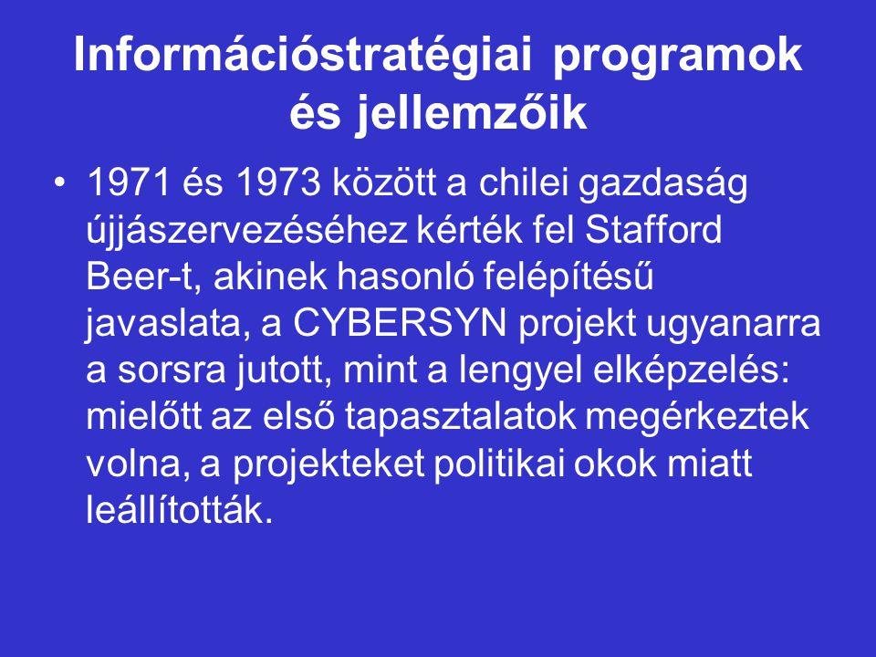 Információstratégiai programok és jellemzőik 1971 és 1973 között a chilei gazdaság újjászervezéséhez kérték fel Stafford Beer-t, akinek hasonló felépítésű javaslata, a CYBERSYN projekt ugyanarra a sorsra jutott, mint a lengyel elképzelés: mielőtt az első tapasztalatok megérkeztek volna, a projekteket politikai okok miatt leállították.