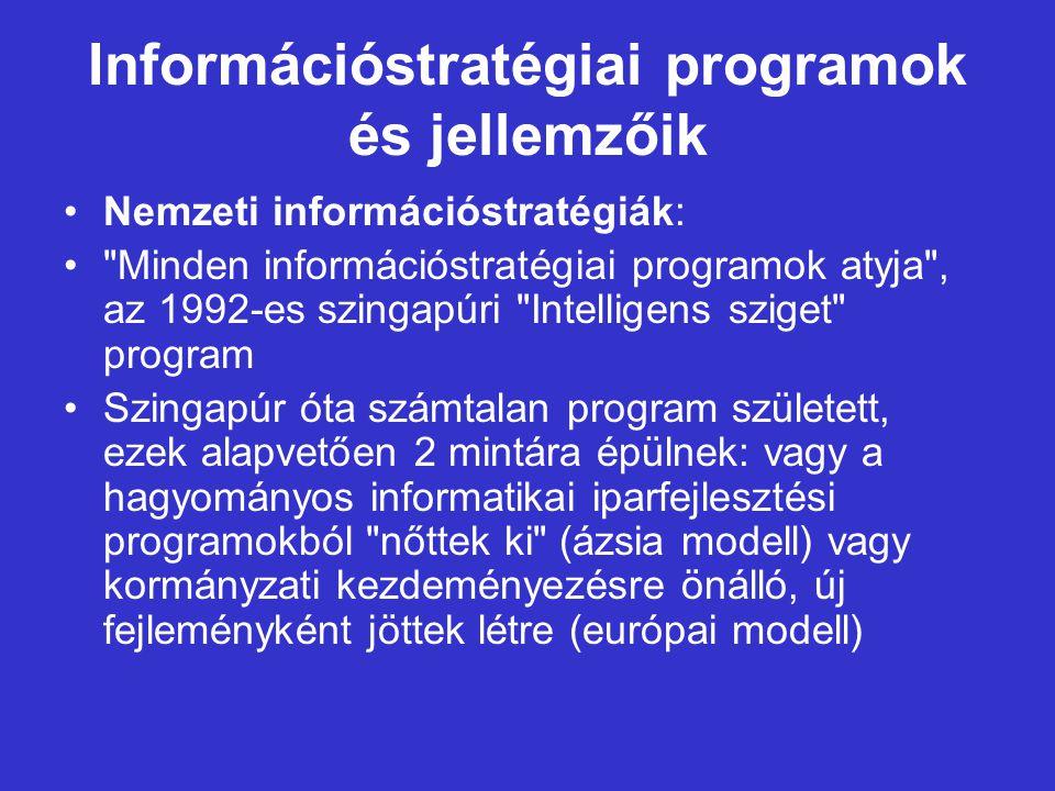 Információstratégiai programok és jellemzőik Nemzeti információstratégiák: Minden információstratégiai programok atyja , az 1992-es szingapúri Intelligens sziget program Szingapúr óta számtalan program született, ezek alapvetően 2 mintára épülnek: vagy a hagyományos informatikai iparfejlesztési programokból nőttek ki (ázsia modell) vagy kormányzati kezdeményezésre önálló, új fejleményként jöttek létre (európai modell)