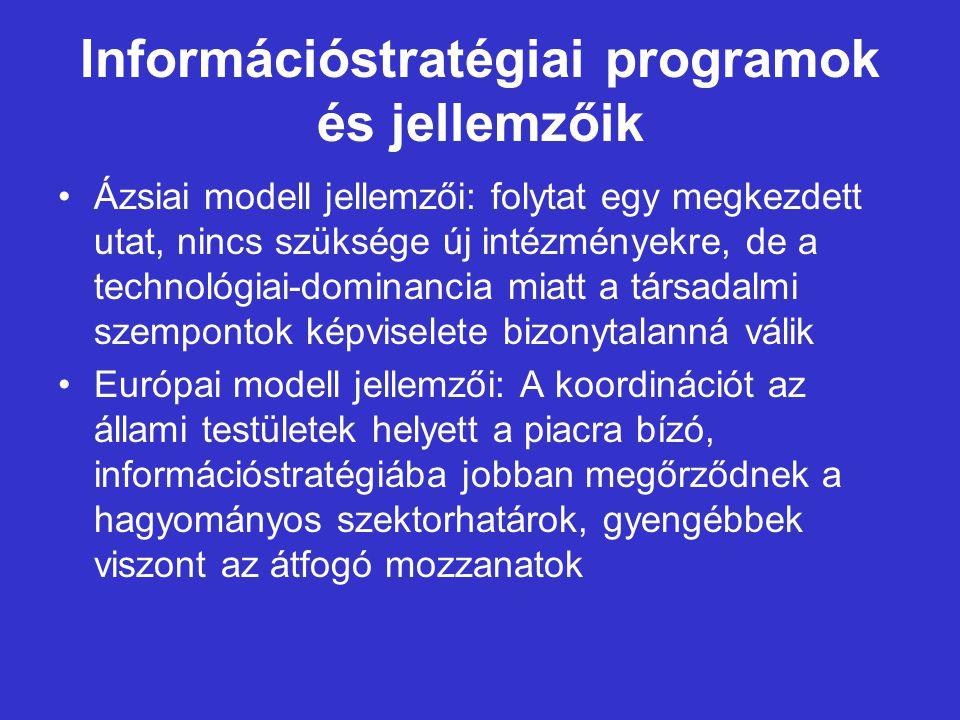 Információstratégiai programok és jellemzőik Ázsiai modell jellemzői: folytat egy megkezdett utat, nincs szüksége új intézményekre, de a technológiai-dominancia miatt a társadalmi szempontok képviselete bizonytalanná válik Európai modell jellemzői: A koordinációt az állami testületek helyett a piacra bízó, információstratégiába jobban megőrződnek a hagyományos szektorhatárok, gyengébbek viszont az átfogó mozzanatok
