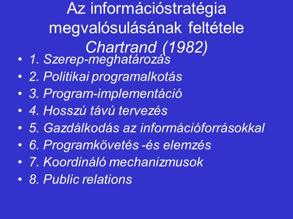Az információstratégia megvalósulásának feltétele Chartrand (1982) 1.