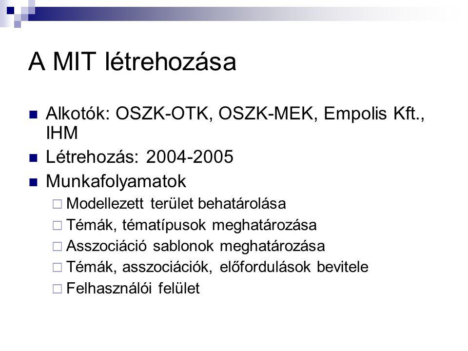 A MIT létrehozása Alkotók: OSZK-OTK, OSZK-MEK, Empolis Kft., IHM Létrehozás: 2004-2005 Munkafolyamatok  Modellezett terület behatárolása  Témák, tém