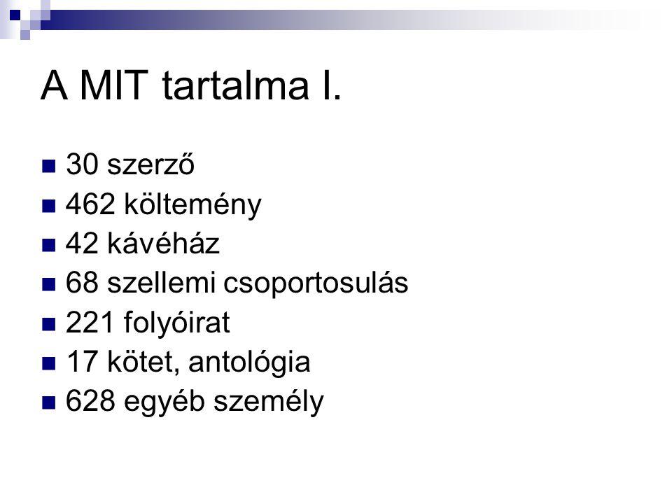 A MIT tartalma I. 30 szerző 462 költemény 42 kávéház 68 szellemi csoportosulás 221 folyóirat 17 kötet, antológia 628 egyéb személy