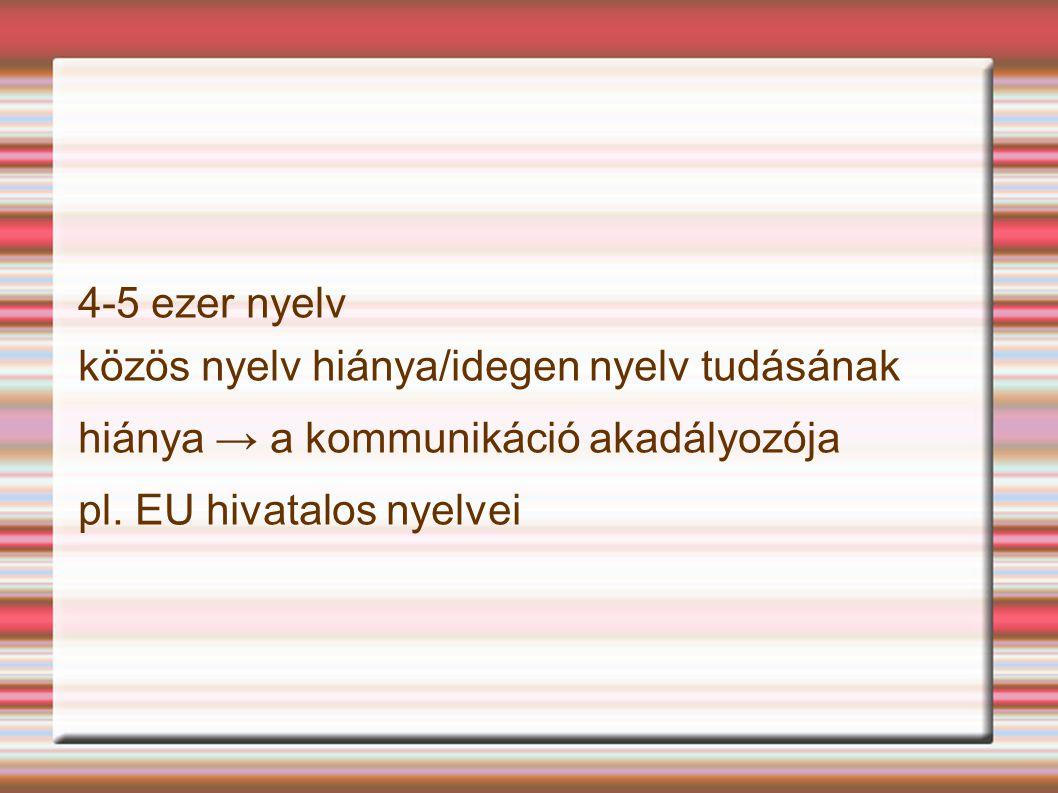4-5 ezer nyelv közös nyelv hiánya/idegen nyelv tudásának hiánya → a kommunikáció akadályozója pl. EU hivatalos nyelvei