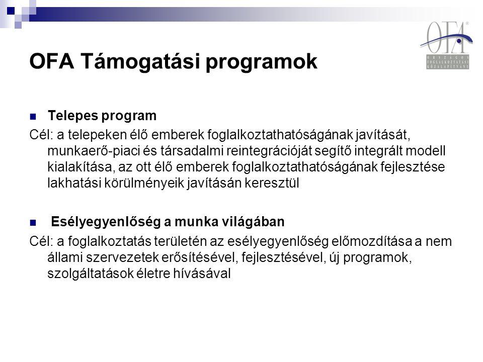 OFA Támogatási programok Telepes program Cél: a telepeken élő emberek foglalkoztathatóságának javítását, munkaerő-piaci és társadalmi reintegrációját