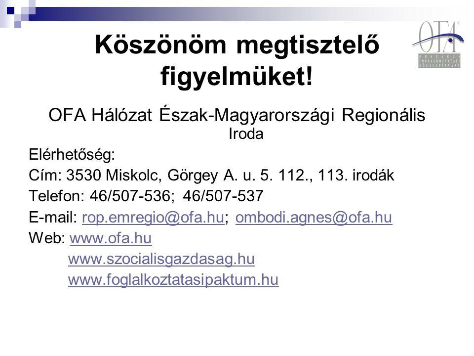 Köszönöm megtisztelő figyelmüket! OFA Hálózat Észak-Magyarországi Regionális Iroda Elérhetőség: Cím: 3530 Miskolc, Görgey A. u. 5. 112., 113. irodák T