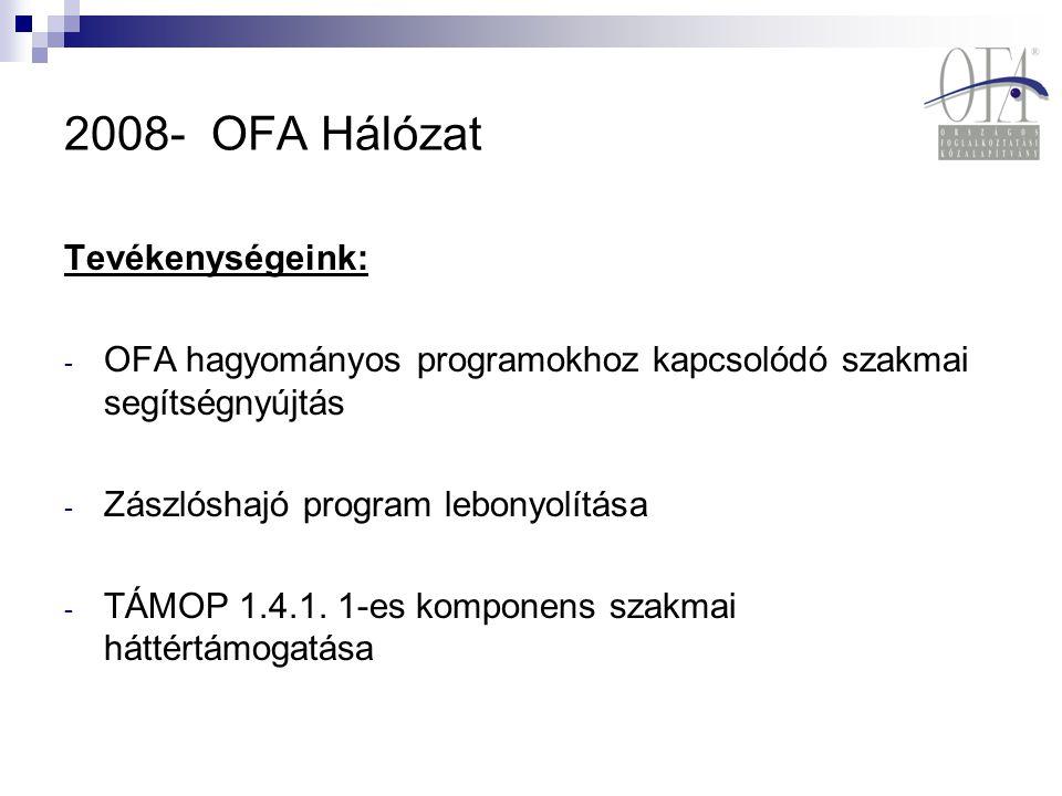 2008- OFA Hálózat Tevékenységeink: - OFA hagyományos programokhoz kapcsolódó szakmai segítségnyújtás - Zászlóshajó program lebonyolítása - TÁMOP 1.4.1