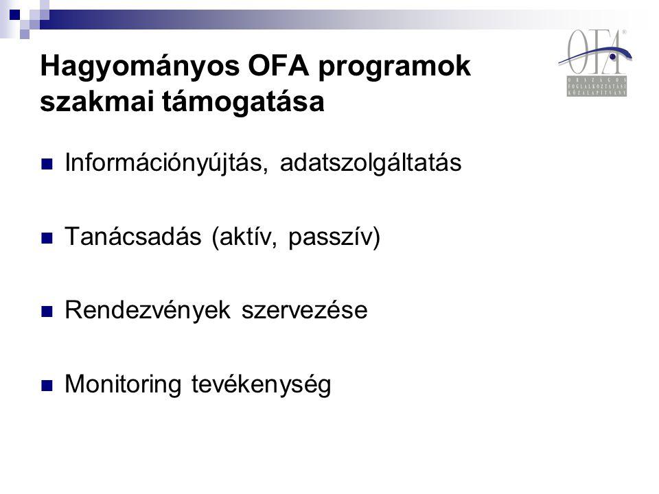Hagyományos OFA programok szakmai támogatása Információnyújtás, adatszolgáltatás Tanácsadás (aktív, passzív) Rendezvények szervezése Monitoring tevéke