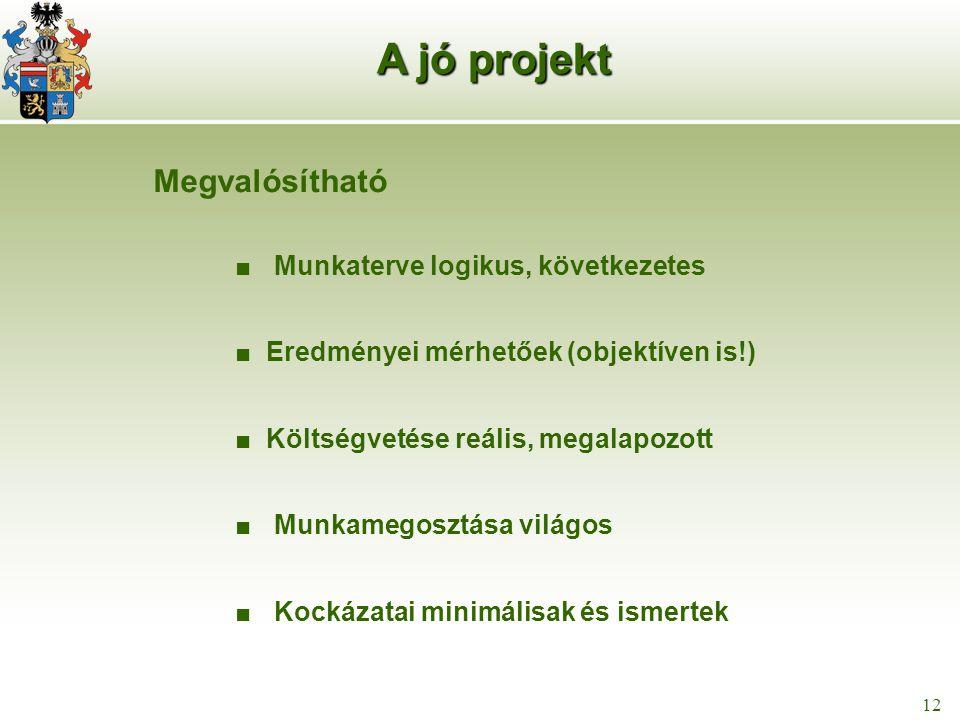 13 12 Megvalósítható ■ Munkaterve logikus, következetes ■ Eredményei mérhetőek (objektíven is!) ■ Költségvetése reális, megalapozott ■ Munkamegosztása világos ■ Kockázatai minimálisak és ismertek A jó projekt