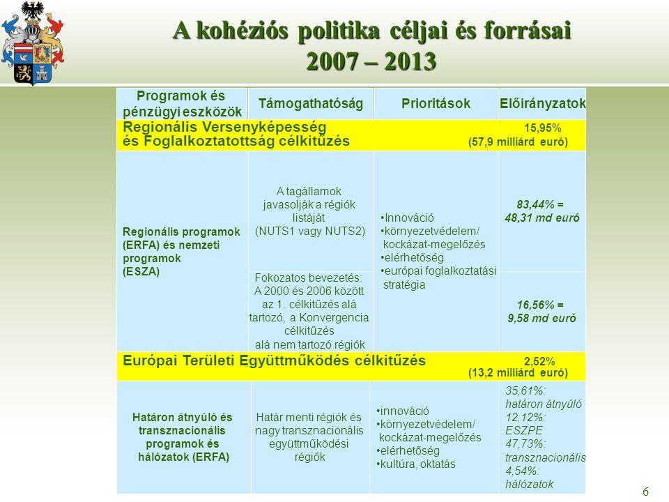 6 6 Európai Területi Együttműködés célkitűzés 2,52% (13,2 milliárd euró) Regionális Versenyképesség 15,95% és Foglalkoztatottság célkitűzés (57,9 milliárd euró) Regionális programok (ERFA) és nemzeti programok (ESZA) A tagállamok javasolják a régiók listáját (NUTS1 vagy NUTS2) Fokozatos bevezetés: A 2000 és 2006 között az 1.