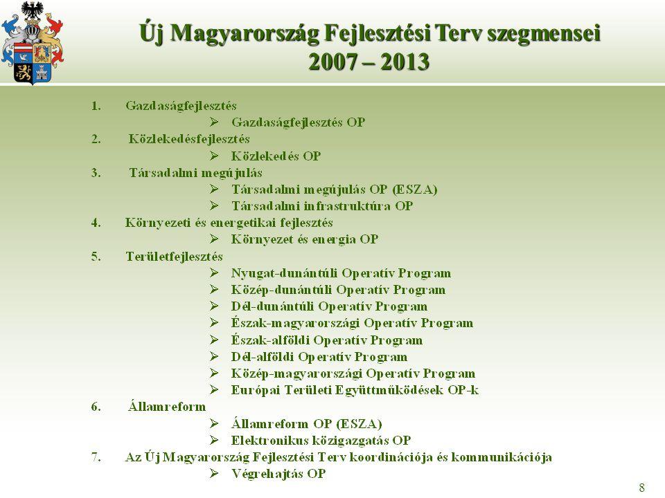 8 8 Új Magyarország Fejlesztési Terv szegmensei 2007 – 2013