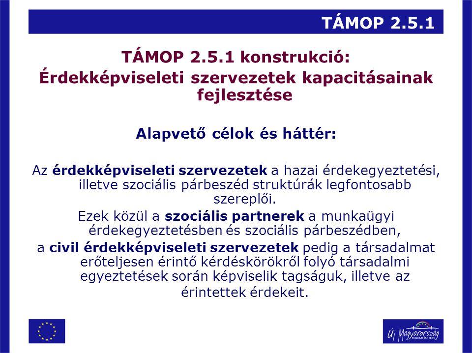TÁMOP 2.5.1 TÁMOP 2.5.1 konstrukció: Érdekképviseleti szervezetek kapacitásainak fejlesztése Alapvető célok és háttér: Az érdekképviseleti szervezetek