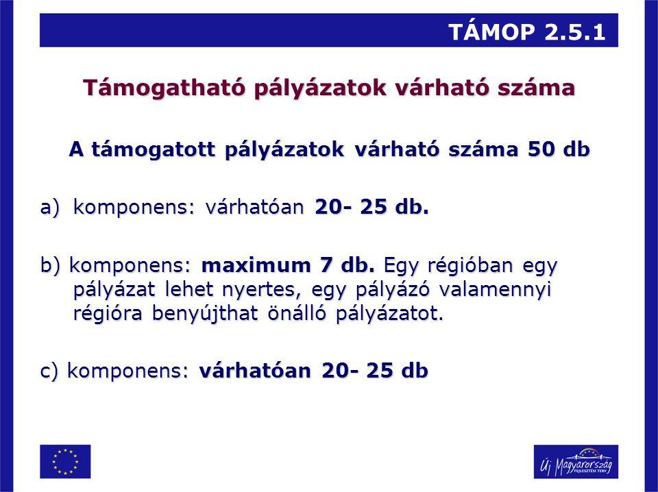 TÁMOP 2.5.1 Támogatható pályázatok várható száma A támogatott pályázatok várható száma 50 db a)komponens: várhatóan 20- 25 db. b) komponens: maximum 7