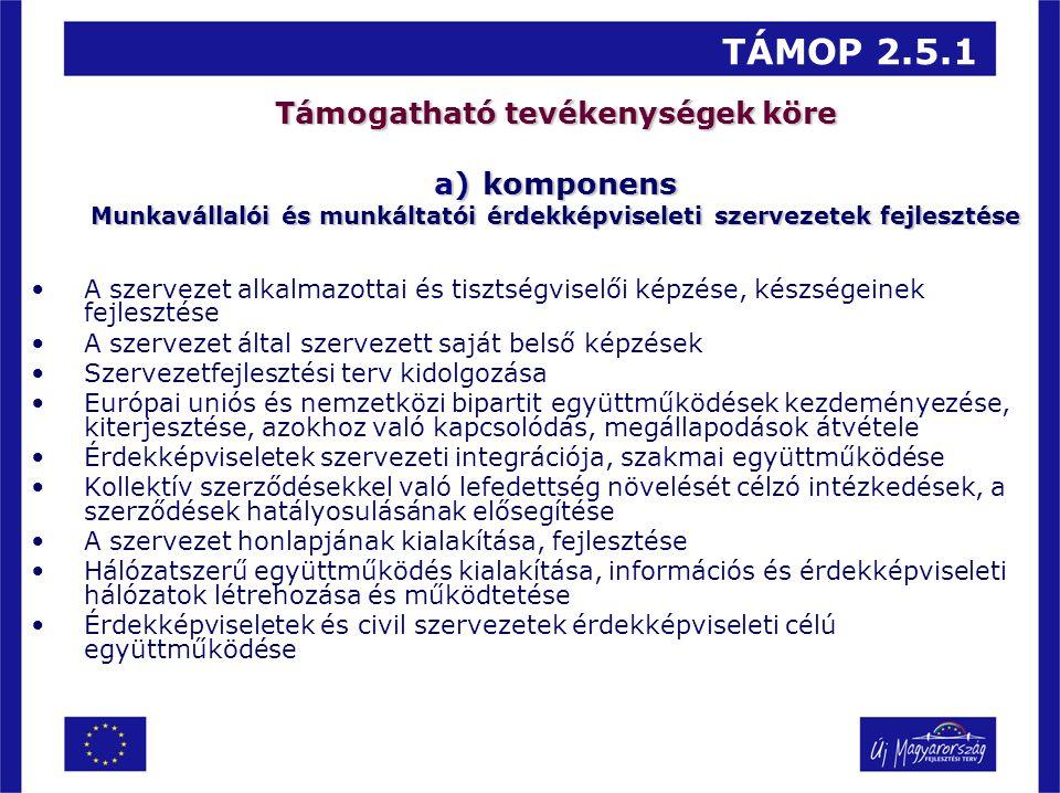 TÁMOP 2.5.1 Támogatható tevékenységek köre a)komponens Munkavállalói és munkáltatói érdekképviseleti szervezetek fejlesztése A szervezet alkalmazottai