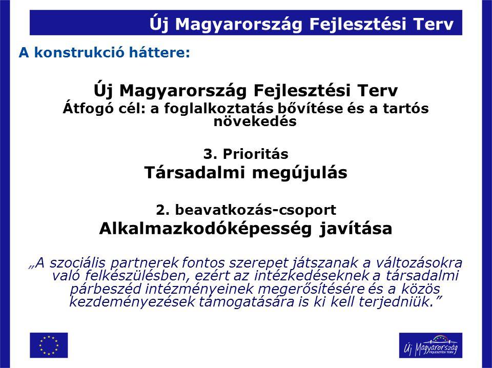 Új Magyarország Fejlesztési Terv A konstrukció háttere: Új Magyarország Fejlesztési Terv Átfogó cél: a foglalkoztatás bővítése és a tartós növekedés 3