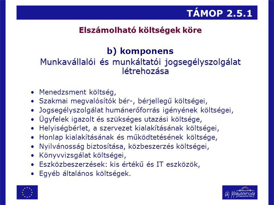 TÁMOP 2.5.1 Elszámolható költségek köre b) komponens Munkavállalói és munkáltatói jogsegélyszolgálat létrehozása Menedzsment költség, Szakmai megvalós