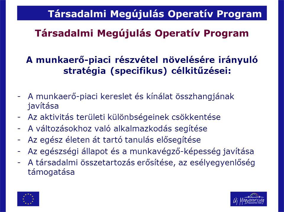 Társadalmi Megújulás Operatív Program A munkaerő-piaci részvétel növelésére irányuló stratégia (specifikus) célkitűzései: -A munkaerő-piaci kereslet é