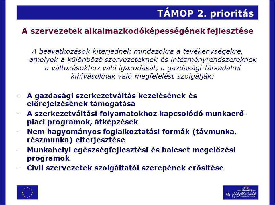 TÁMOP 2. prioritás A szervezetek alkalmazkodóképességének fejlesztése A beavatkozások kiterjednek mindazokra a tevékenységekre, amelyek a különböző sz