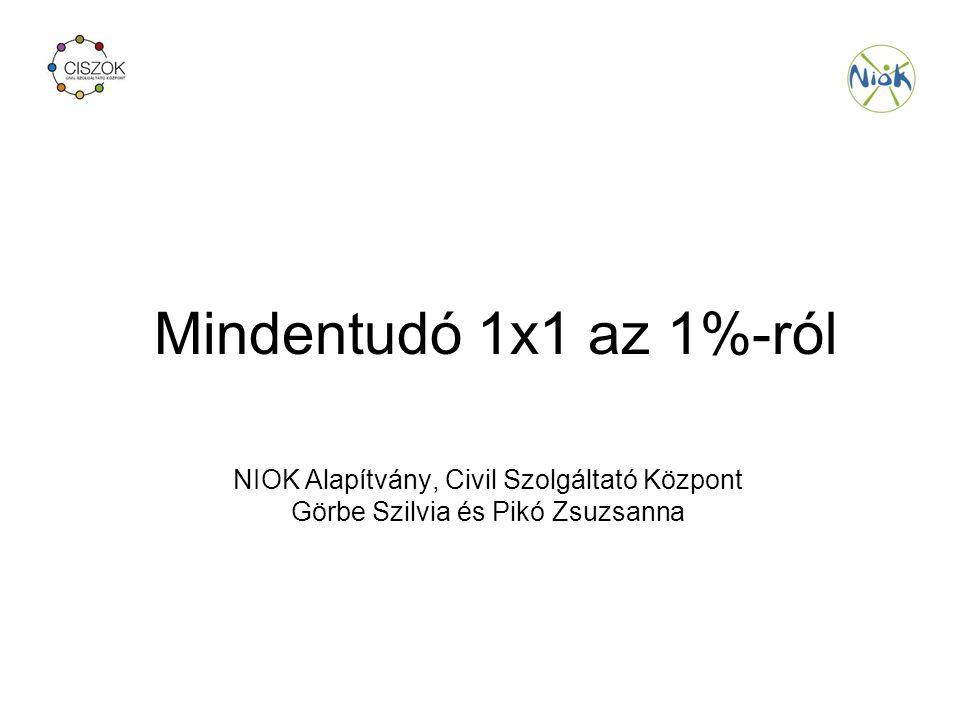 Mindentudó 1x1 az 1%-ról NIOK Alapítvány, Civil Szolgáltató Központ Görbe Szilvia és Pikó Zsuzsanna