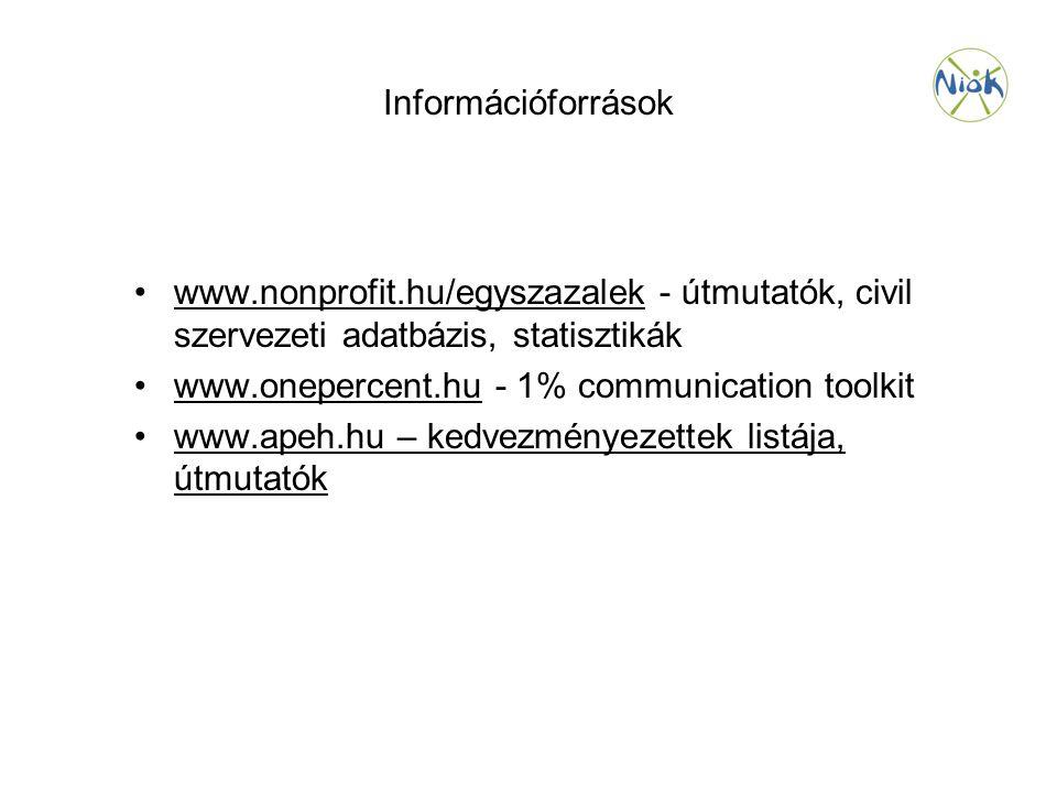 Információforrások www.nonprofit.hu/egyszazalek - útmutatók, civil szervezeti adatbázis, statisztikák www.onepercent.hu - 1% communication toolkit www.apeh.hu – kedvezményezettek listája, útmutatók