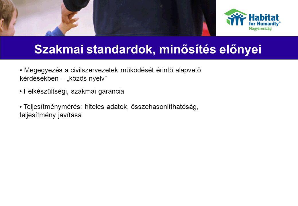 """Szakmai standardok, minősítés előnyei Megegyezés a civilszervezetek működését érintő alapvető kérdésekben – """"közös nyelv Felkészültségi, szakmai garancia Teljesítménymérés: hiteles adatok, összehasonlíthatóság, teljesítmény javítása"""