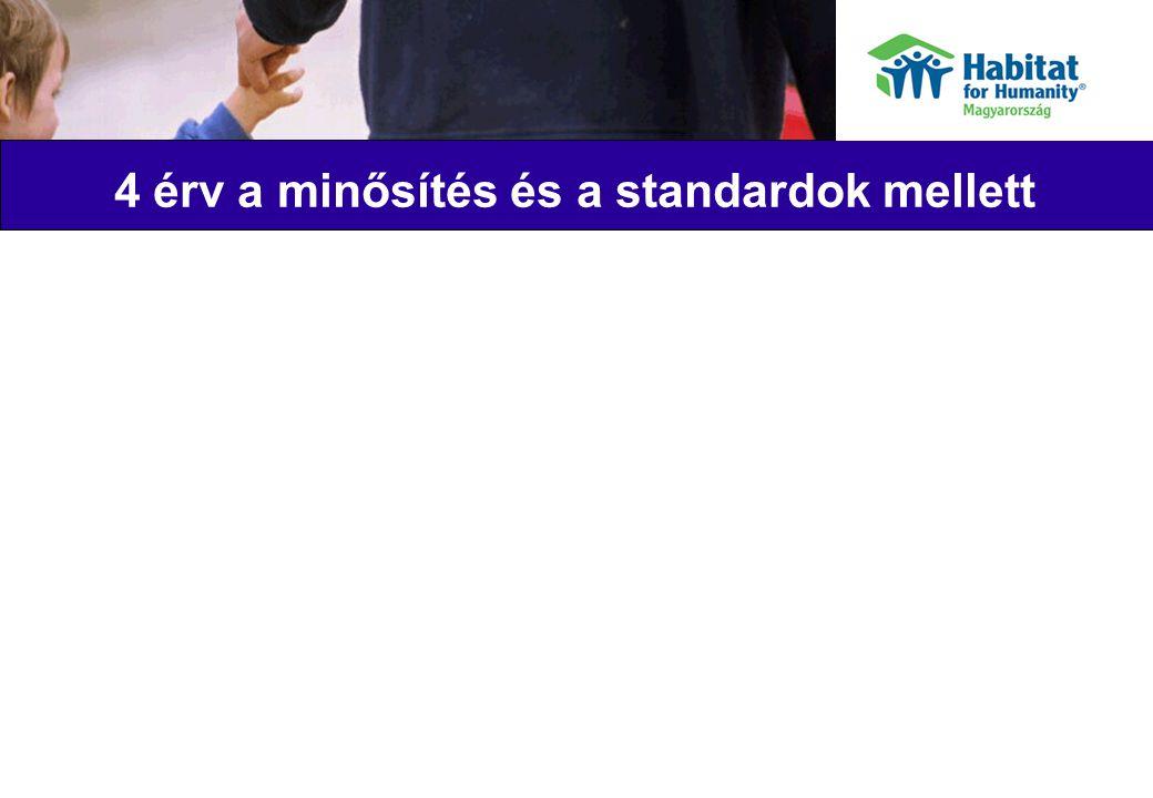 4 érv a minősítés és a standardok mellett