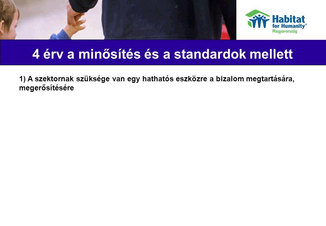 Szakmai standardok, minősítés előnyei
