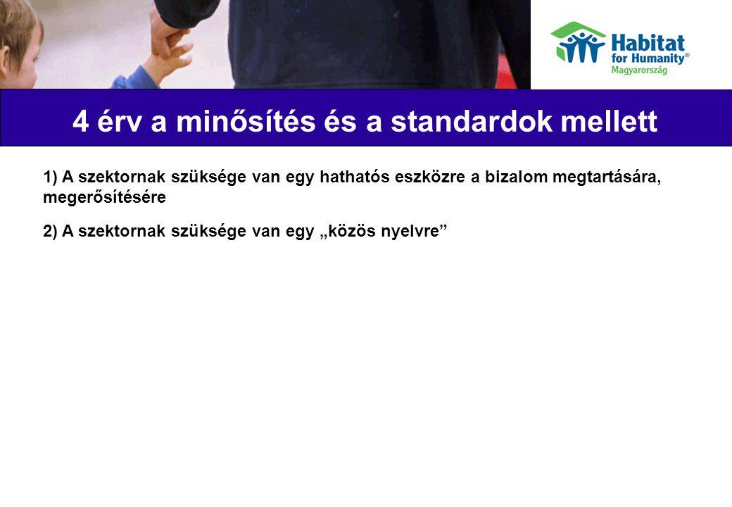 """4 érv a minősítés és a standardok mellett 1) A szektornak szüksége van egy hathatós eszközre a bizalom megtartására, megerősítésére 2) A szektornak szüksége van egy """"közös nyelvre"""