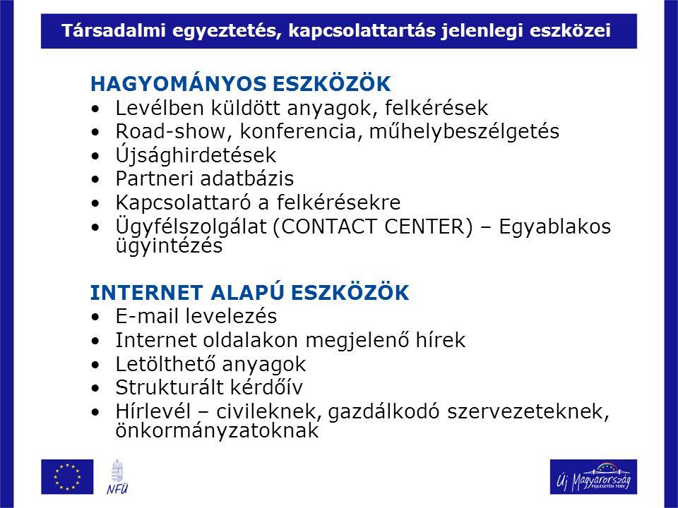 HAGYOMÁNYOS ESZKÖZÖK Levélben küldött anyagok, felkérések Road-show, konferencia, műhelybeszélgetés Újsághirdetések Partneri adatbázis Kapcsolattaró a felkérésekre Ügyfélszolgálat (CONTACT CENTER) – Egyablakos ügyintézés INTERNET ALAPÚ ESZKÖZÖK E-mail levelezés Internet oldalakon megjelenő hírek Letölthető anyagok Strukturált kérdőív Hírlevél – civileknek, gazdálkodó szervezeteknek, önkormányzatoknak Társadalmi egyeztetés, kapcsolattartás jelenlegi eszközei