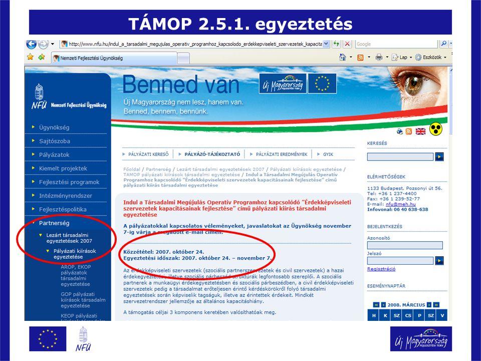 TÁMOP 2.5.1. egyeztetés