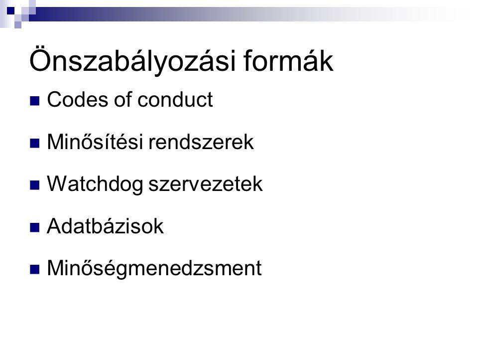 Önszabályozási formák Codes of conduct Minősítési rendszerek Watchdog szervezetek Adatbázisok Minőségmenedzsment