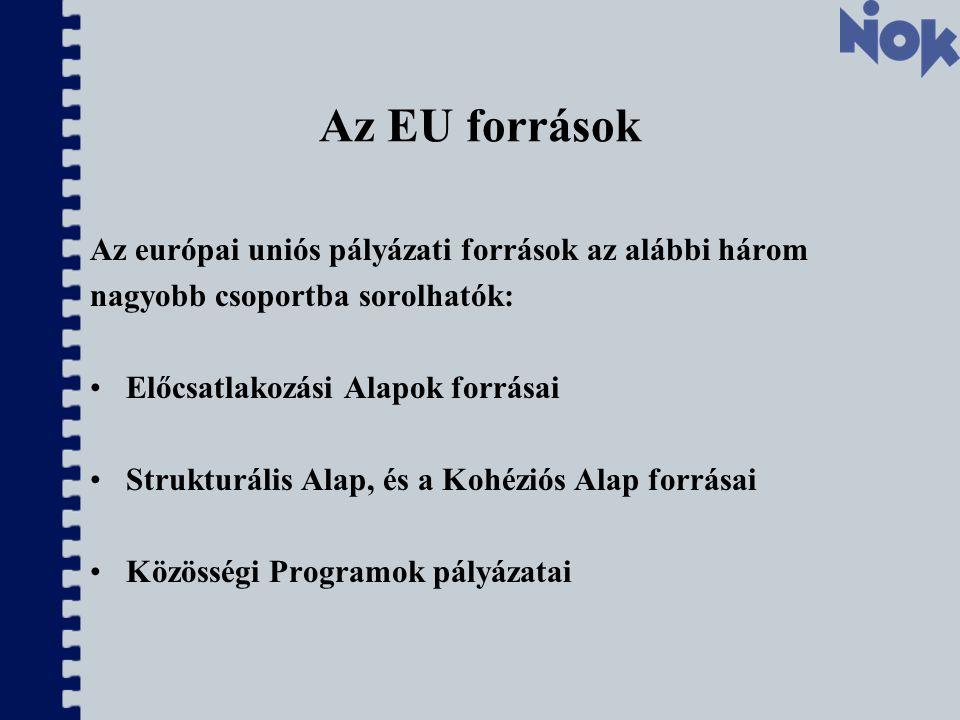 Az EU források Az európai uniós pályázati források az alábbi három nagyobb csoportba sorolhatók: Előcsatlakozási Alapok forrásai Strukturális Alap, és a Kohéziós Alap forrásai Közösségi Programok pályázatai