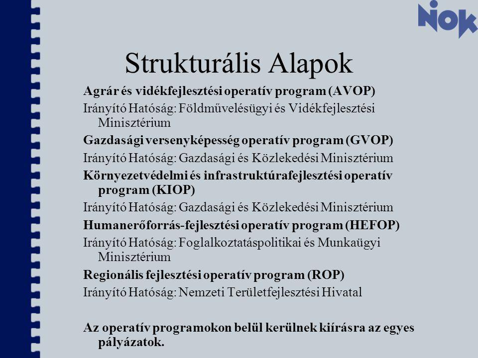 Strukturális Alapok Agrár és vidékfejlesztési operatív program (AVOP) Irányító Hatóság: Földművelésügyi és Vidékfejlesztési Minisztérium Gazdasági versenyképesség operatív program (GVOP) Irányító Hatóság: Gazdasági és Közlekedési Minisztérium Környezetvédelmi és infrastruktúrafejlesztési operatív program (KIOP) Irányító Hatóság: Gazdasági és Közlekedési Minisztérium Humanerőforrás-fejlesztési operatív program (HEFOP) Irányító Hatóság: Foglalkoztatáspolitikai és Munkaügyi Minisztérium Regionális fejlesztési operatív program (ROP) Irányító Hatóság: Nemzeti Területfejlesztési Hivatal Az operatív programokon belül kerülnek kiírásra az egyes pályázatok.