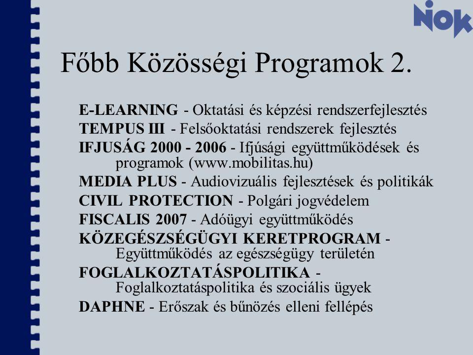 Főbb Közösségi Programok 2.